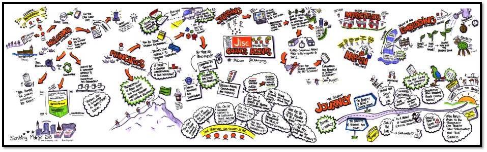 ideas wall small file