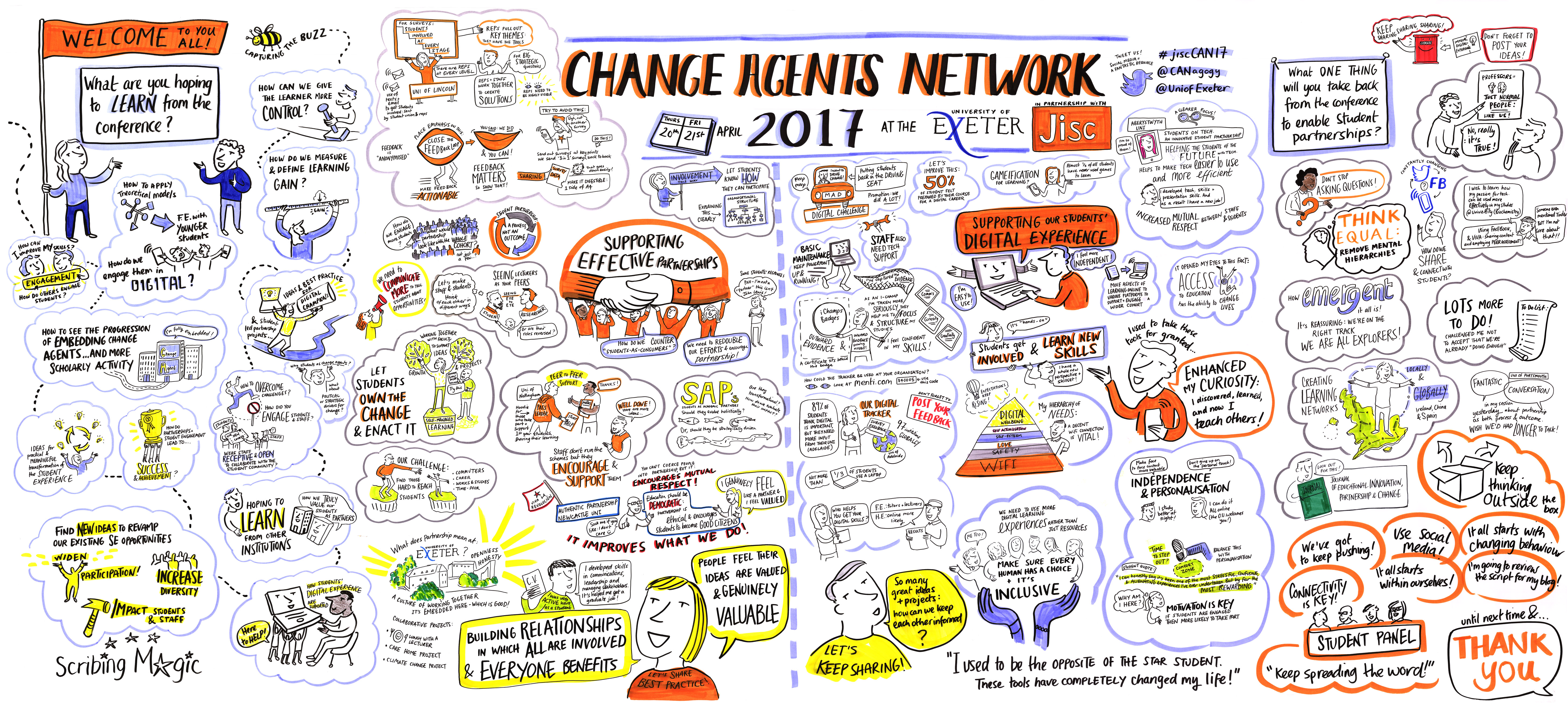 can 2017 day 1 change agents network