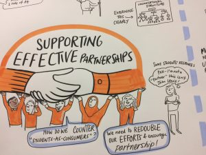 Supporting effective partnerships - CAN 2017